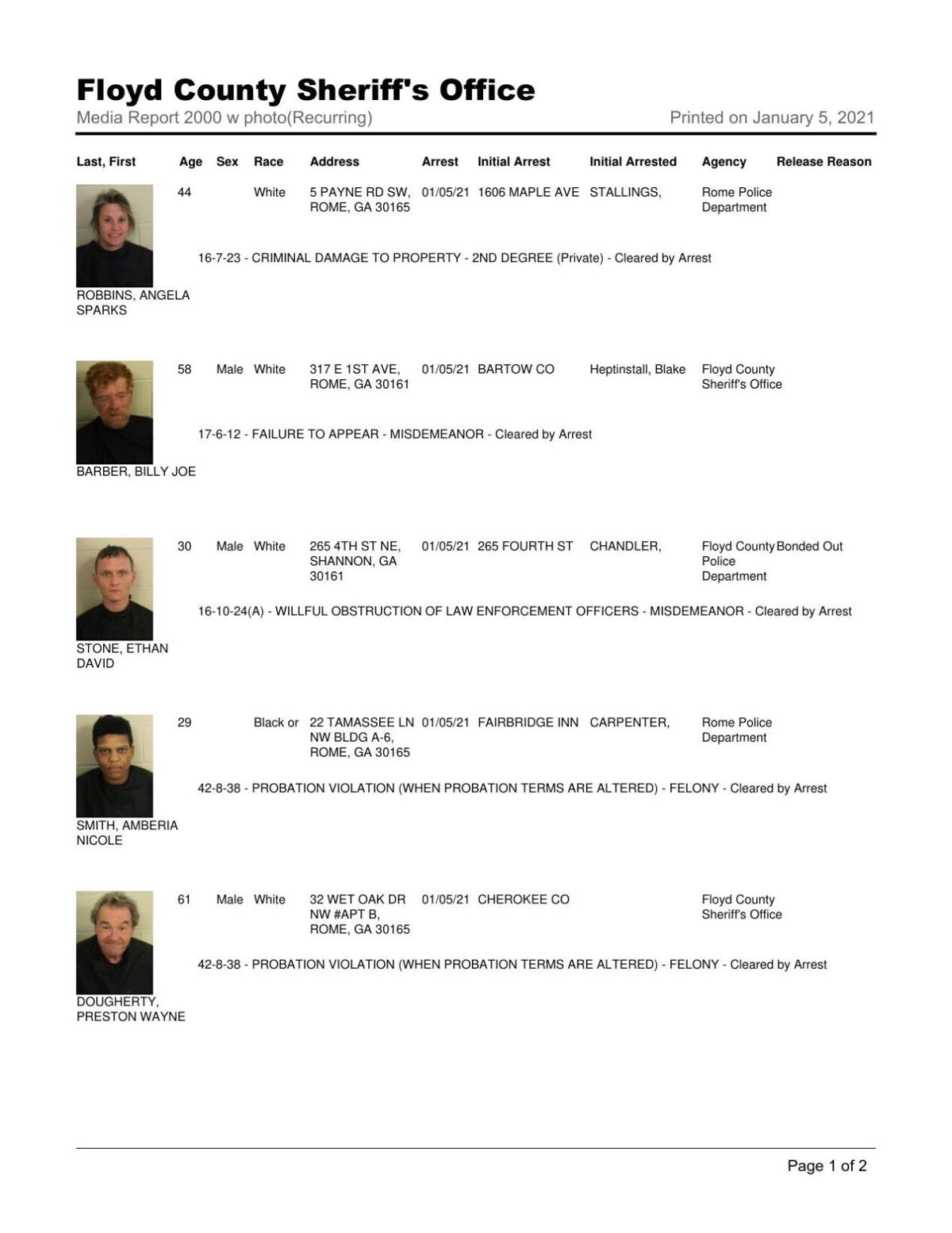 Floyd County Jail report for 8 pm Tuesday, Jan. 5
