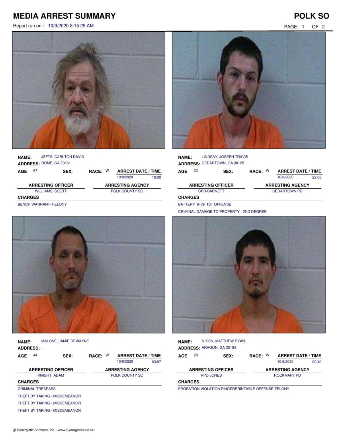 Polk County Jail Report for Friday, Oct. 9