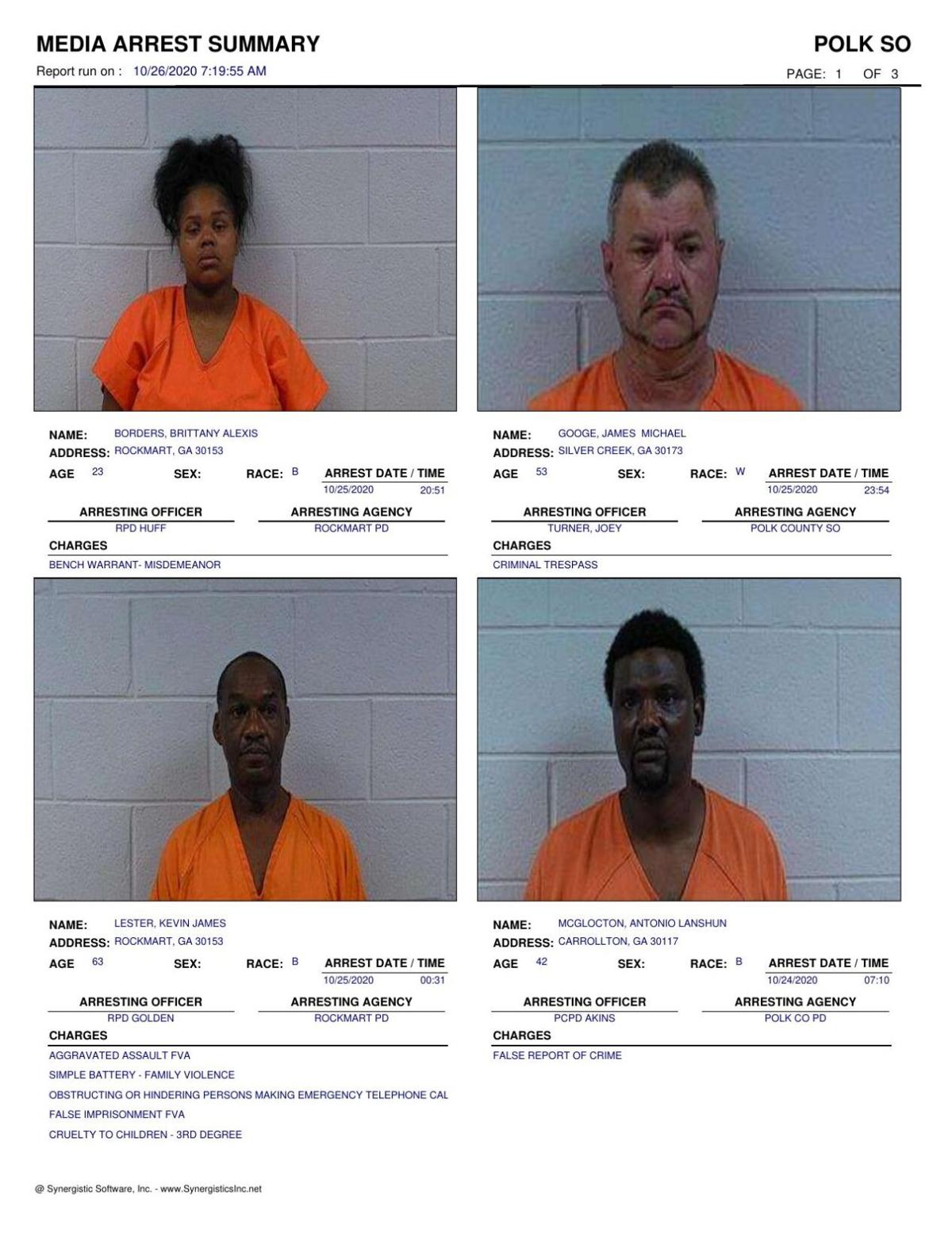 Polk County Jail Report for Monday, Oct. 26