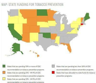 State spending on tobacco