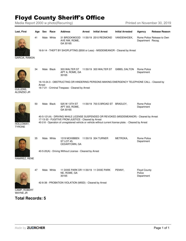 Floyd County Jail reports, Nov. 30 - 8 p.m.