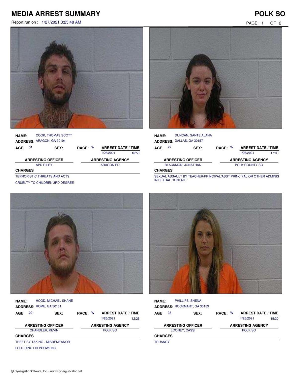 Polk County Jail Report for Wednesday, Jan. 27