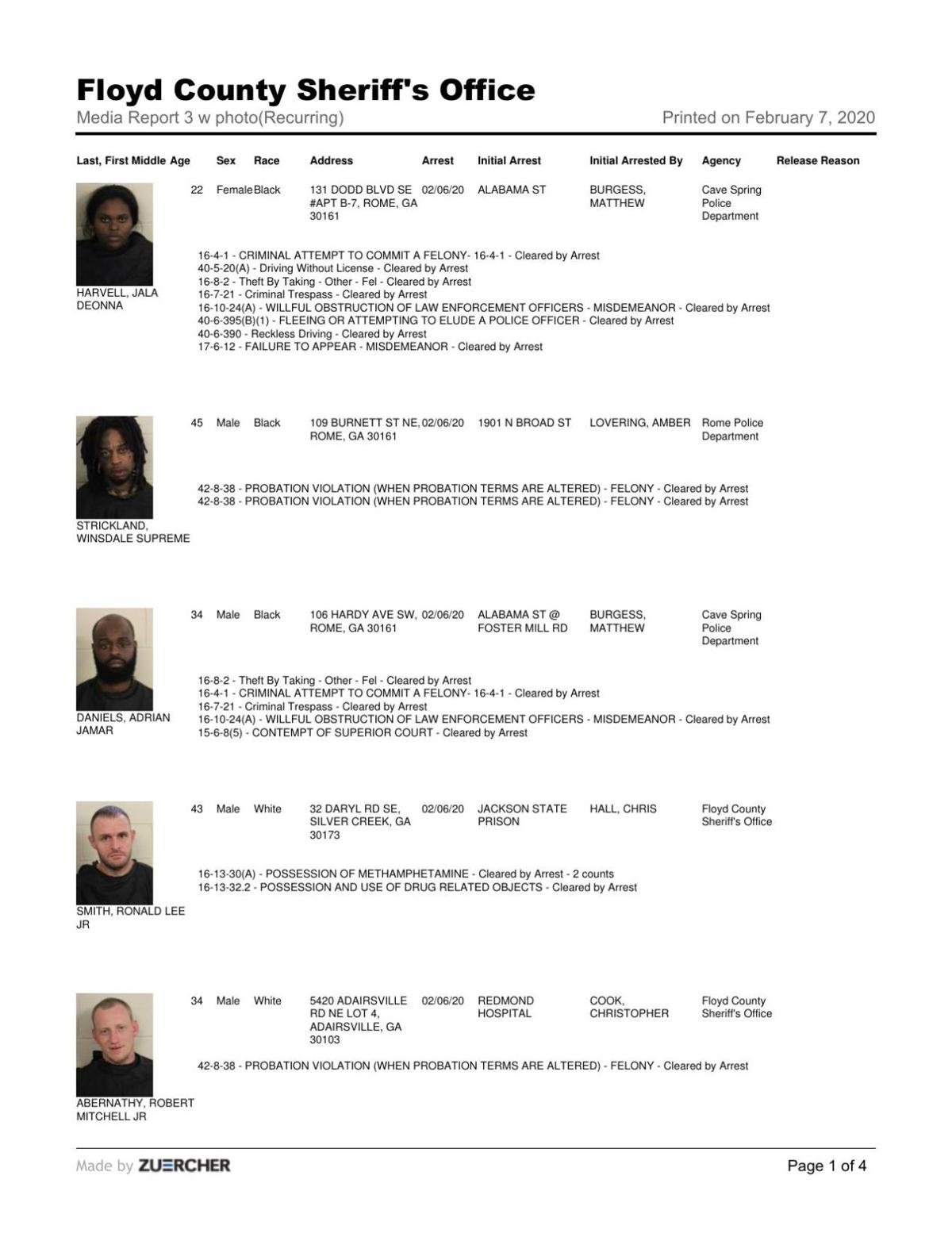 Floyd County Jail Report for Feb. 7, 2020, 8 a.m.