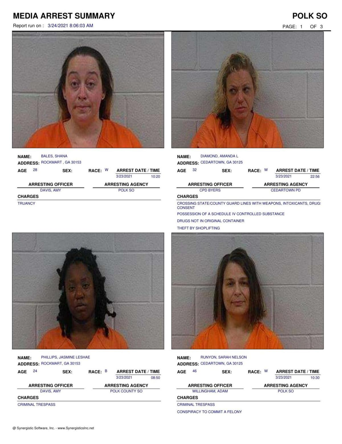 Polk County Jail Report for Wednesday, March 24