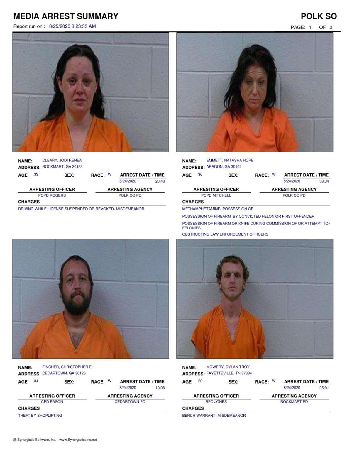 Polk County Jail Report for Tuesday, Aug. 25