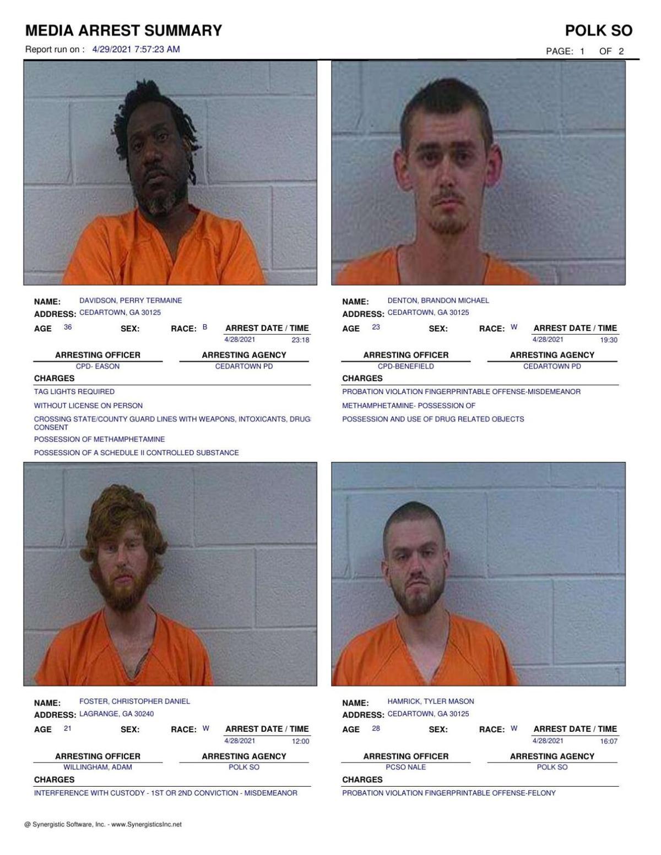 Polk County Jail Report for Thursday, April 29