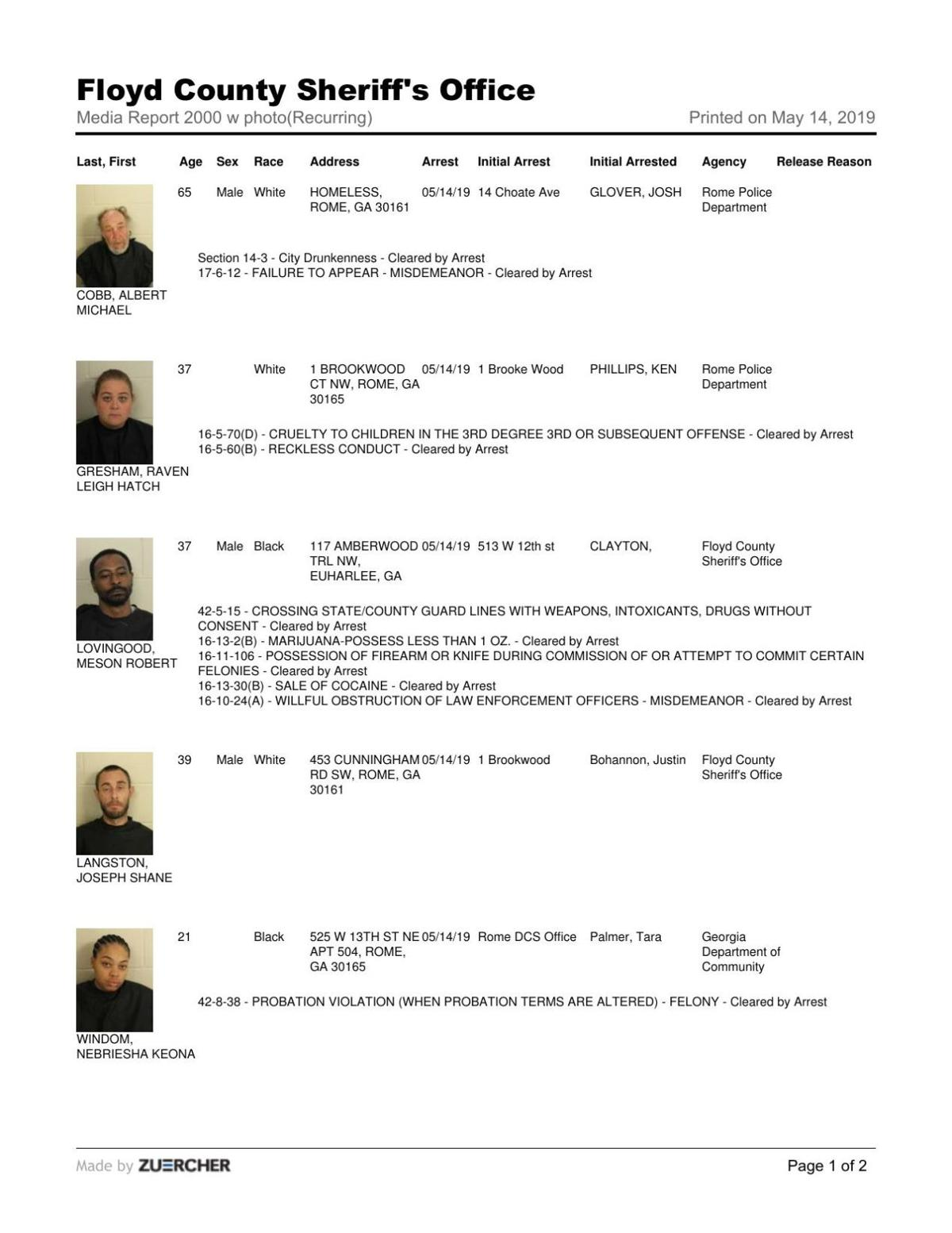 Floyd County Jail report for Tuesday, May 14