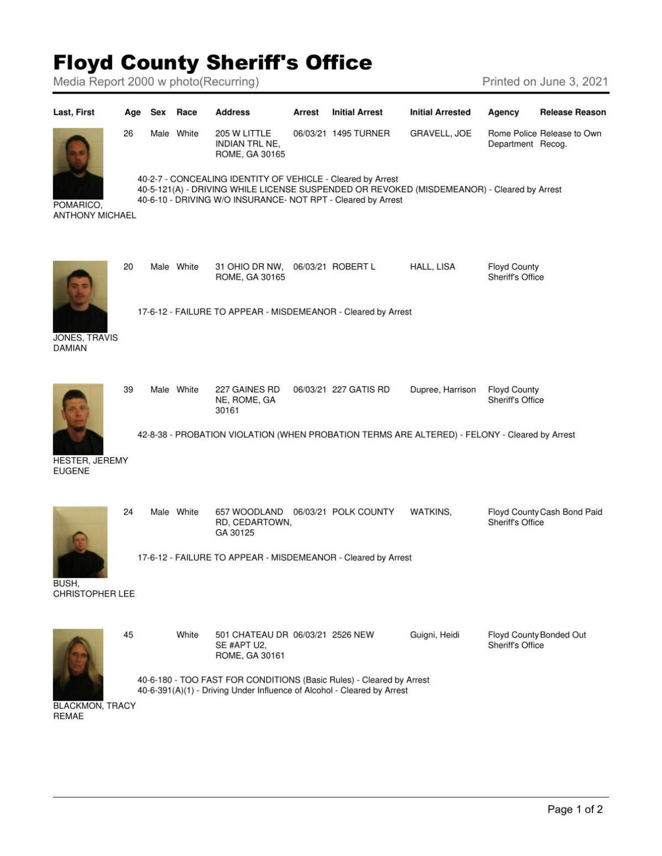Floyd County Jail report for 8 pm Thursday, June 3