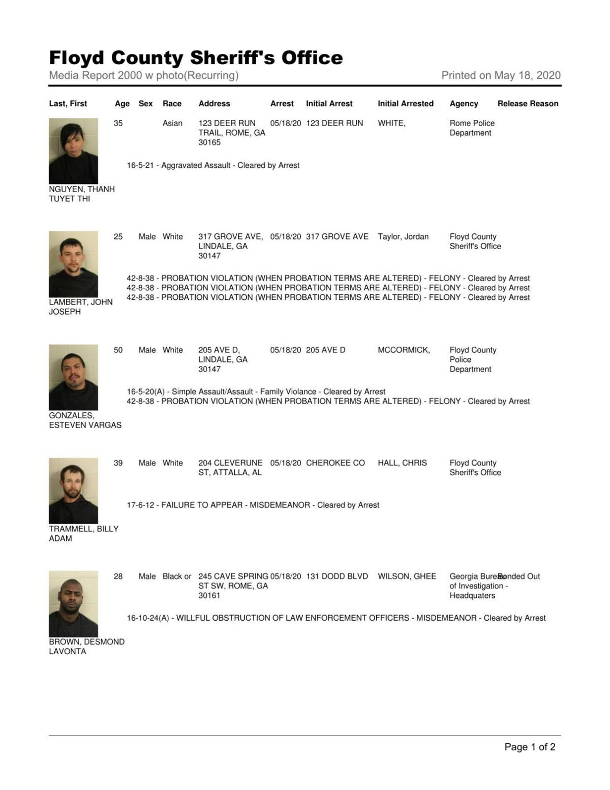 Floyd County Jail Report for 8 p.m. Monday, May 18