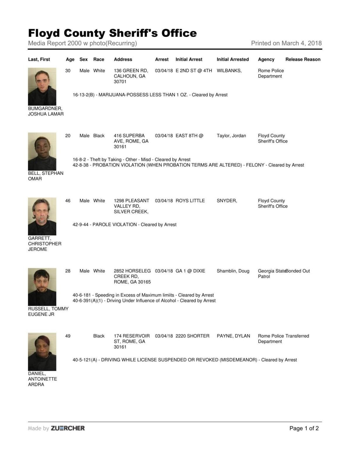 Floyd County Jail report March 4, 8 p.m.
