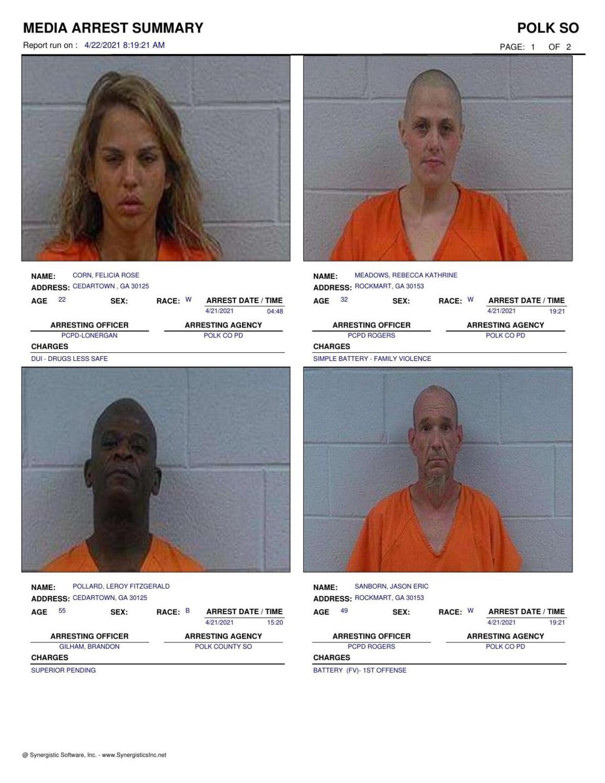 Polk County Jail Report for Thursday, April 22