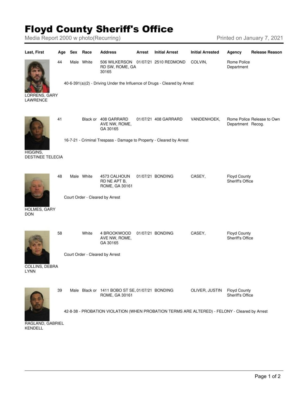 Floyd County Jail report for 8 pm Thursday, Jan. 7