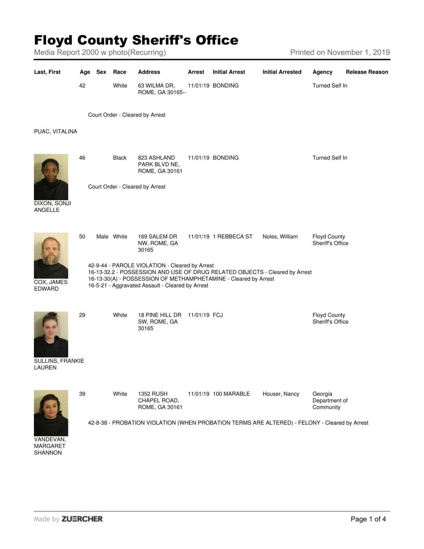 Floyd County Jail arrest report for Friday, Nov. 1