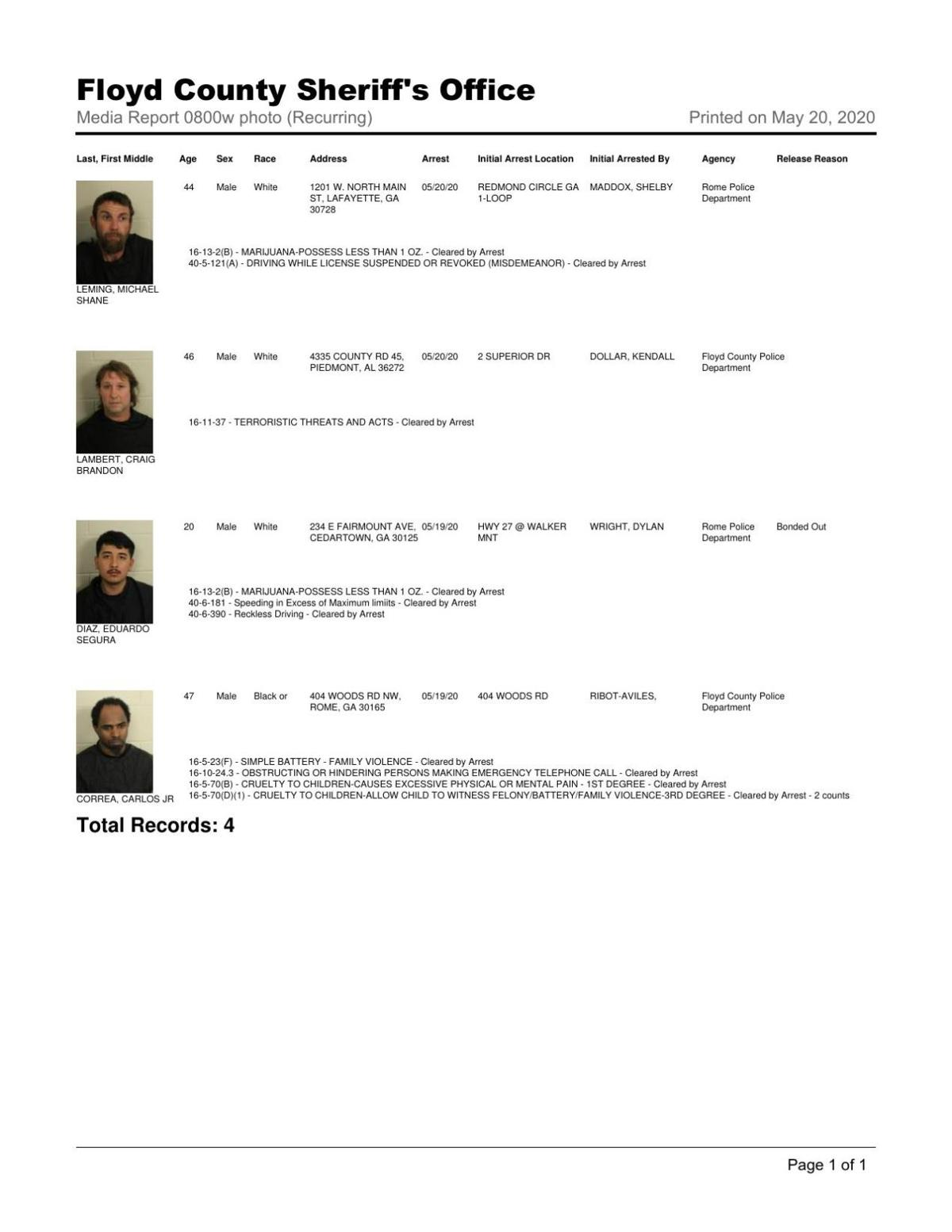 Floyd County Jail Report 8 a.m., Wednesday May 20