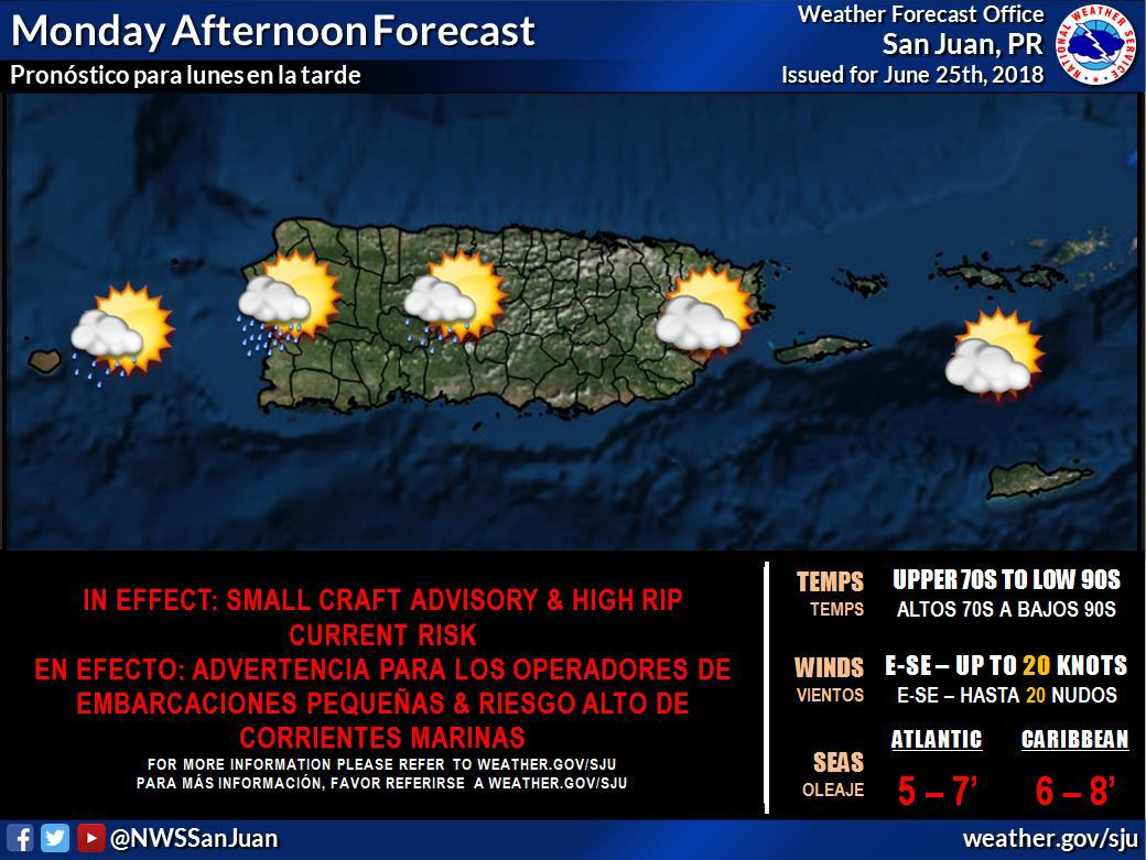 SNM advierte sobre riesgo alto de corrientes marinas para las playas del sureste, noroeste y suroeste de Puerto Rico