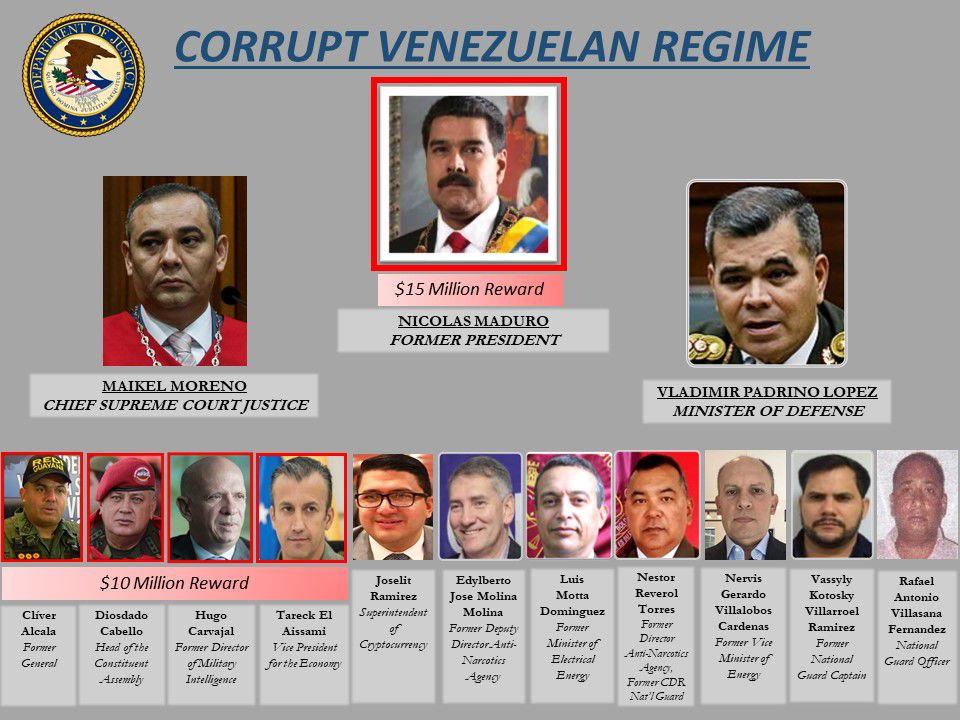 Justicia federal - esquema - arte - Maduro - acusacion - marzo 26 2020