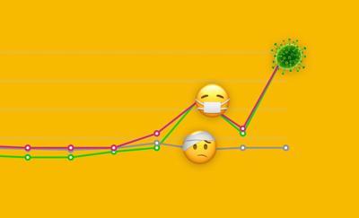 Coronavirus - emoji - estadistica - mayo 8 2020