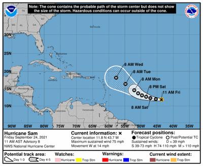 Huracan Sam 2 - septiembre 24 2021