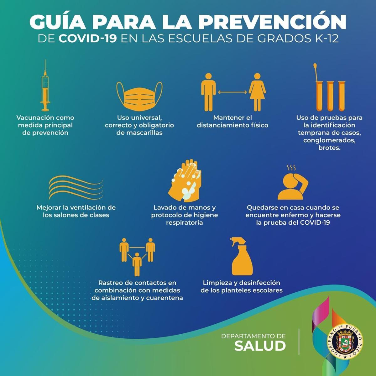 Salud - Guia de Prevencion para el Departamento de Educacion - julio 22 2021