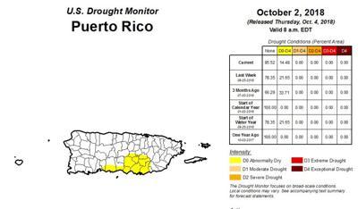 Sigue en mejoría el panorama de la sequía