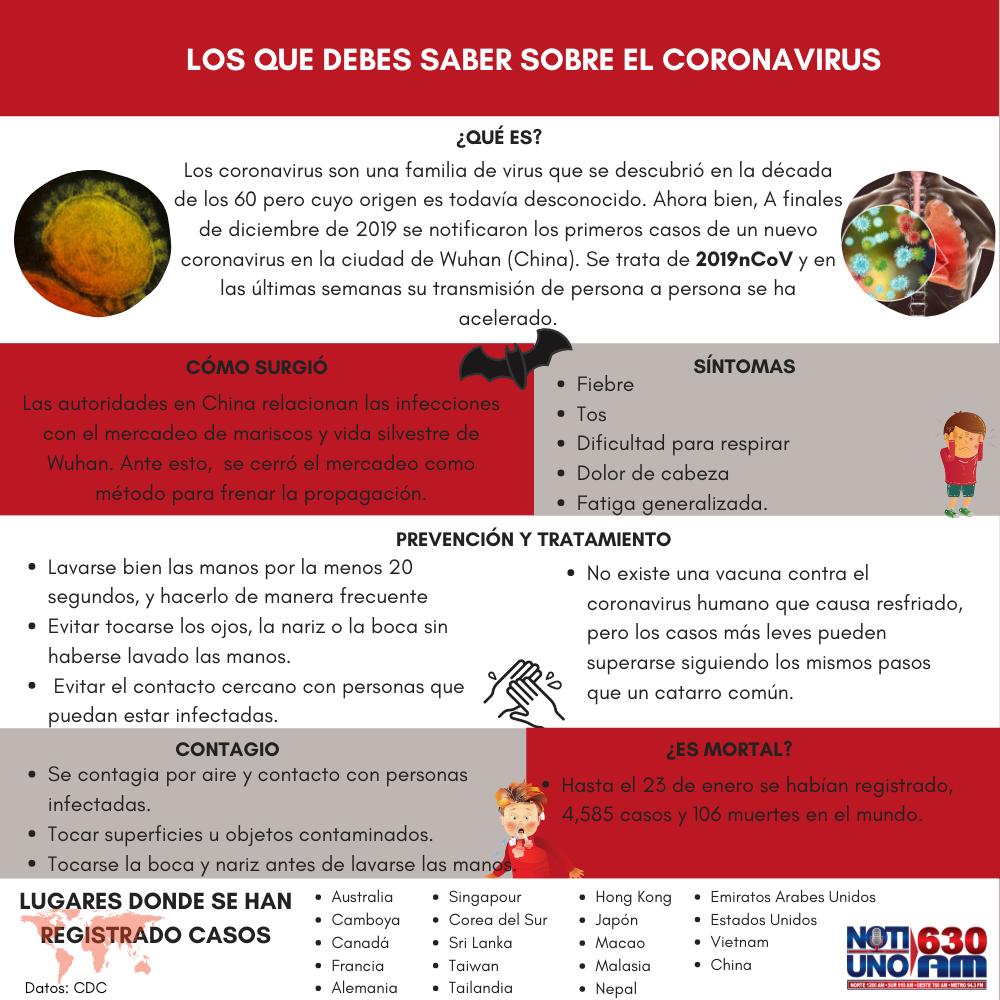 Info-Corona