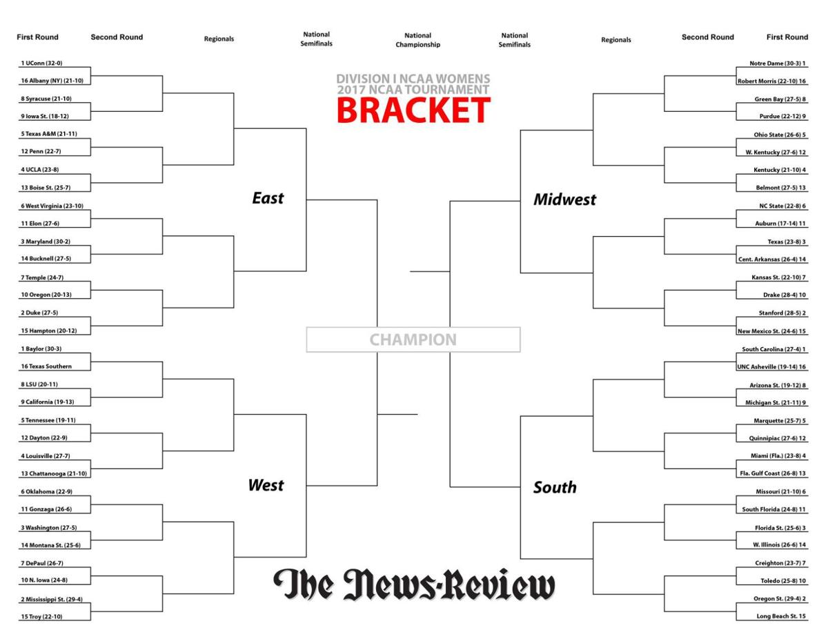 Printable NCAA Women's Tournament bracket
