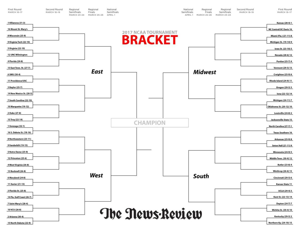 Printable NCAA Tournament bracket