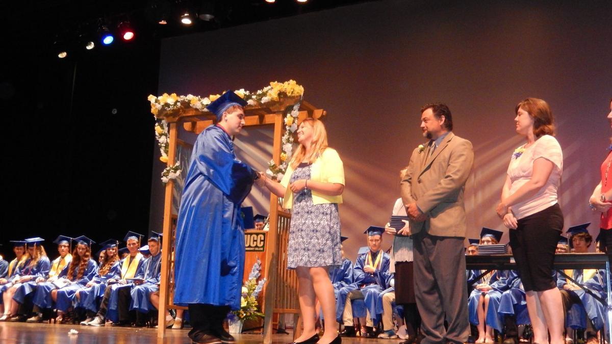 Glide graduation