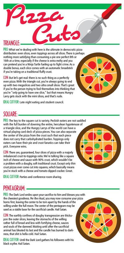 Triangles, squares or pentagram: Which pizza cut is right for you?