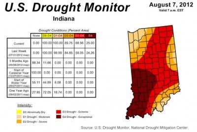 Drought expanding, but worst may be over