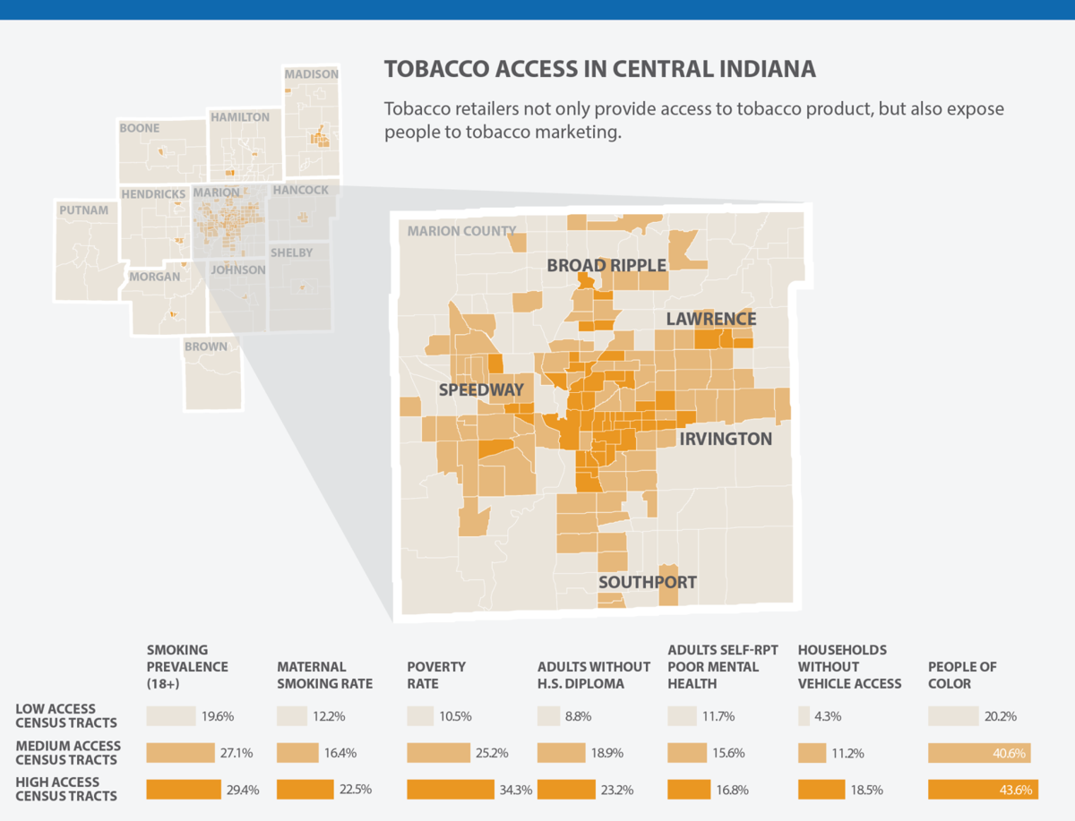Tobacco Access infographic
