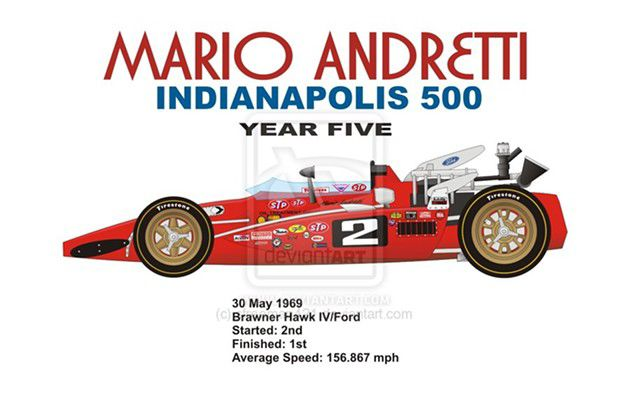 69 days until the 100th running of the Indianapolis 500