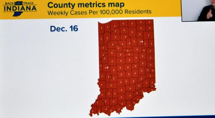 County metris