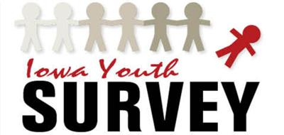 Behaviors of youth