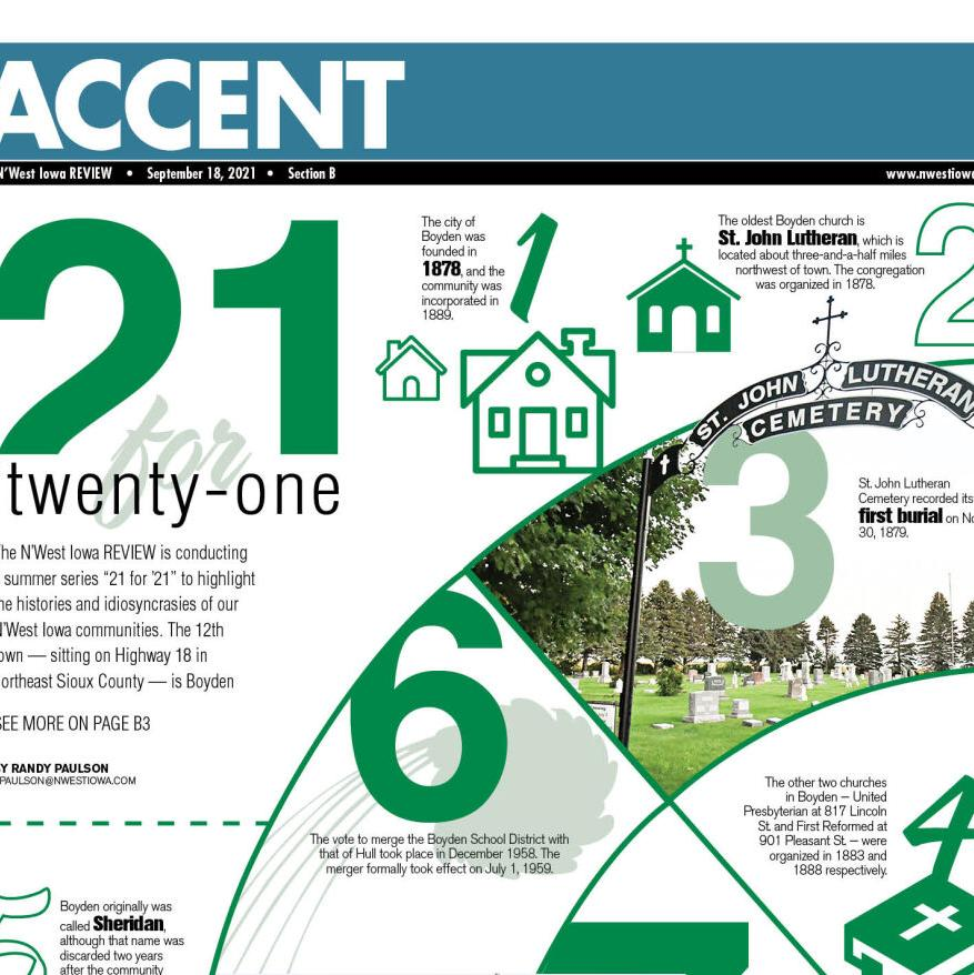 The N'West Iowa REVIEW Accent Sept. 18, 2021