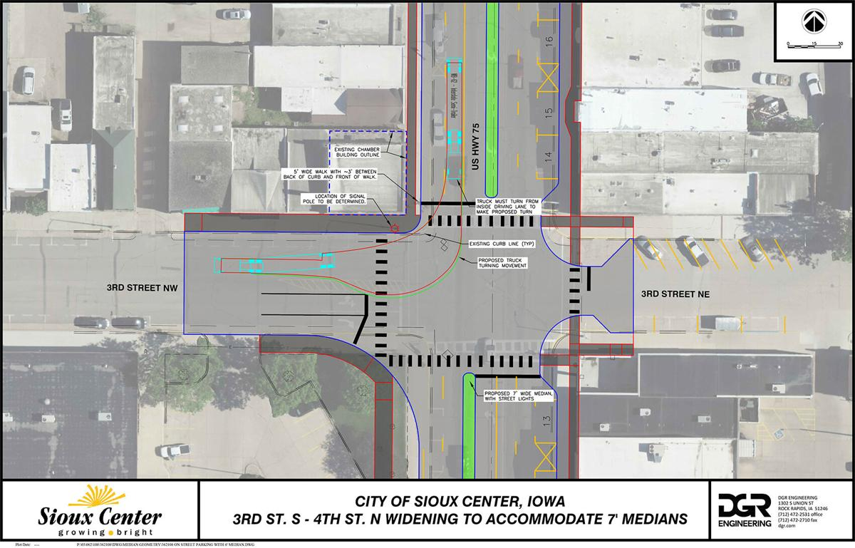 Sioux Center to retain downtown parking
