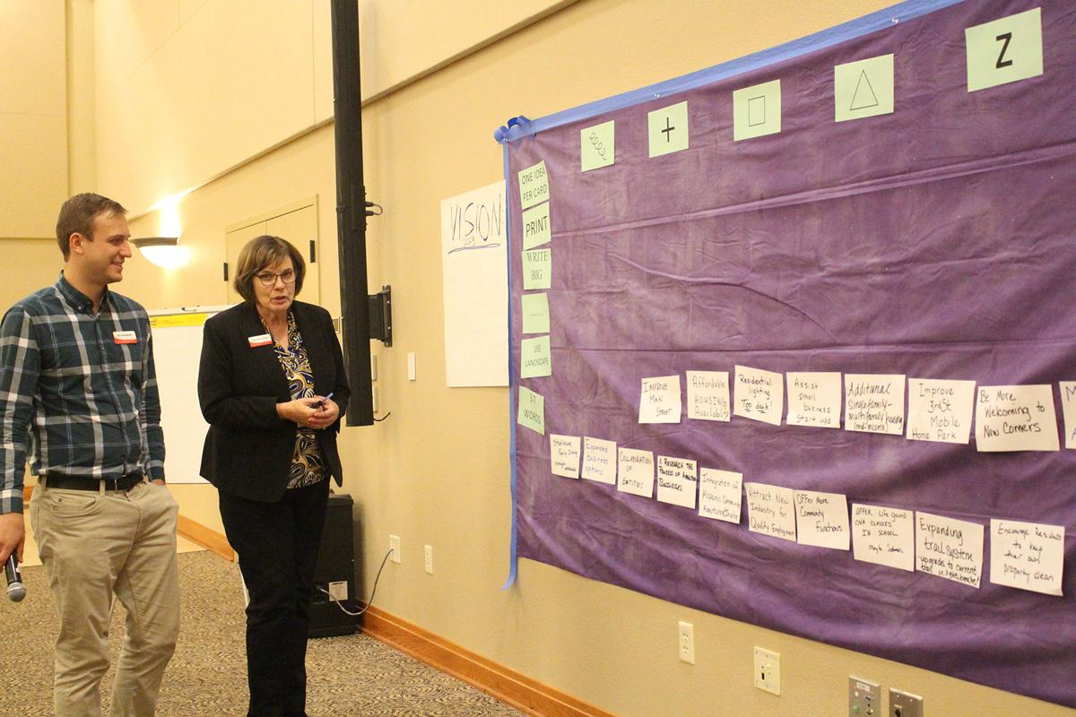 ISU Extension leads community visioning