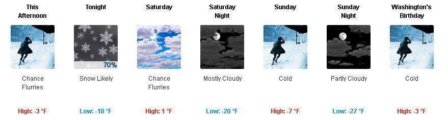 Feb. 12-15 weather forecast