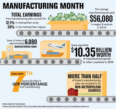 Manufacturing Month graphic