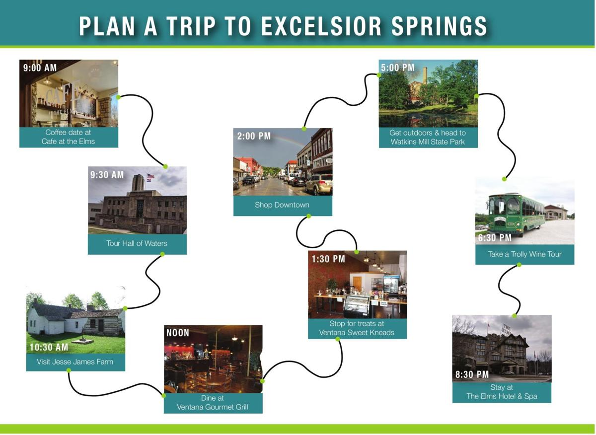 Plan a Trip to Excelsior Spring
