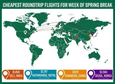 Spring break travel costs for international students