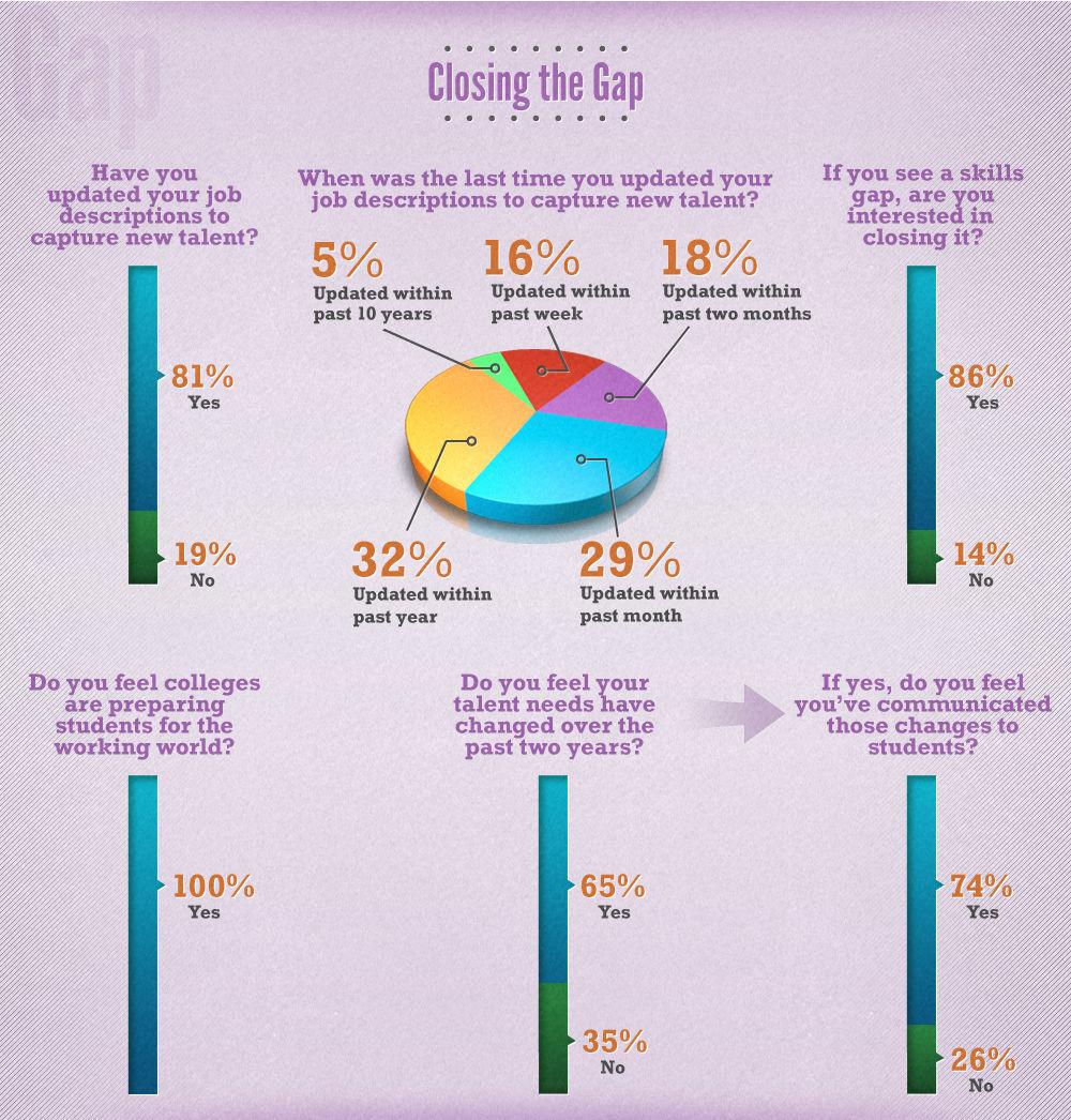 Closing the gap infograph.jpg