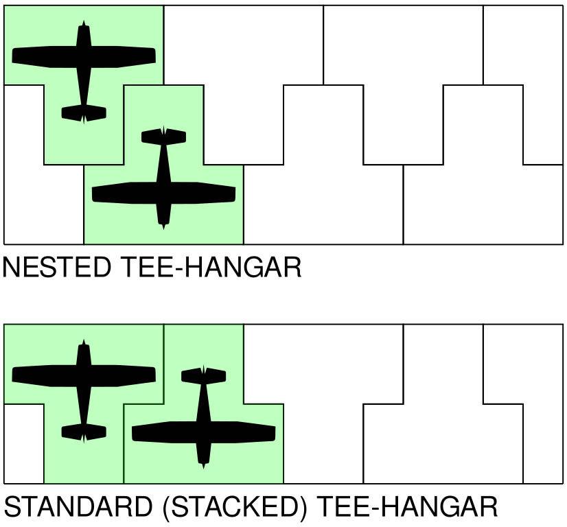T hangar