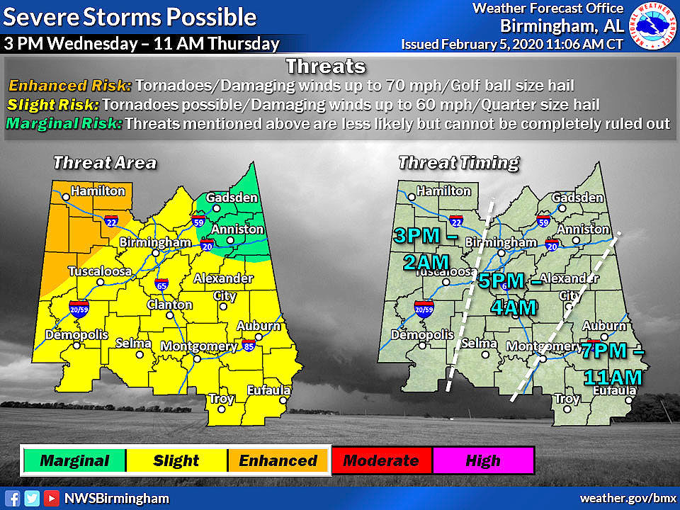 Rain Wednesday, storms likely Thursday