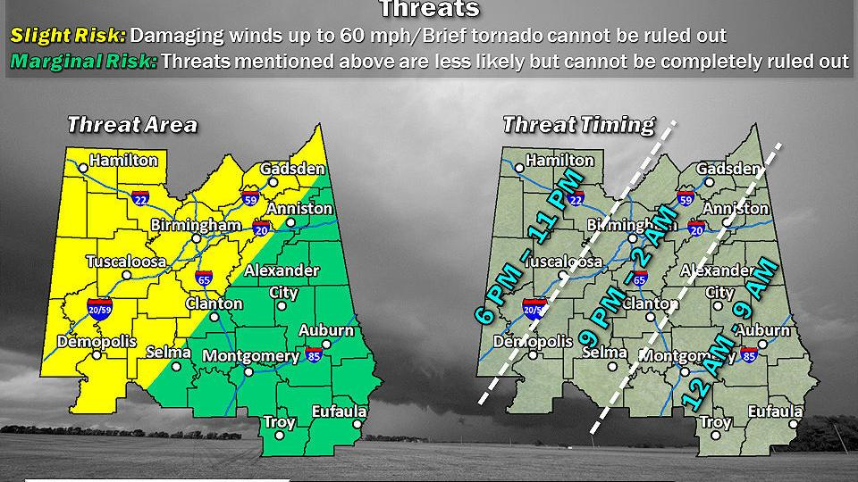 Heavy rain, storms returning to East Alabama Wednesday, Thursday
