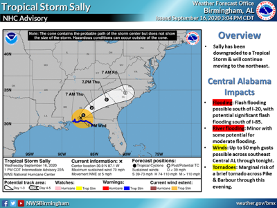 Hurricane Sally map, 3 p.m. Wed.