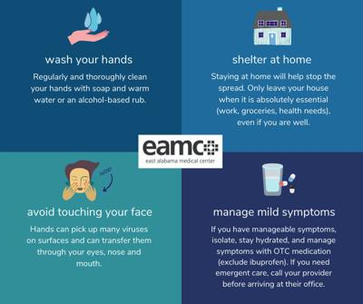EAMC graphic