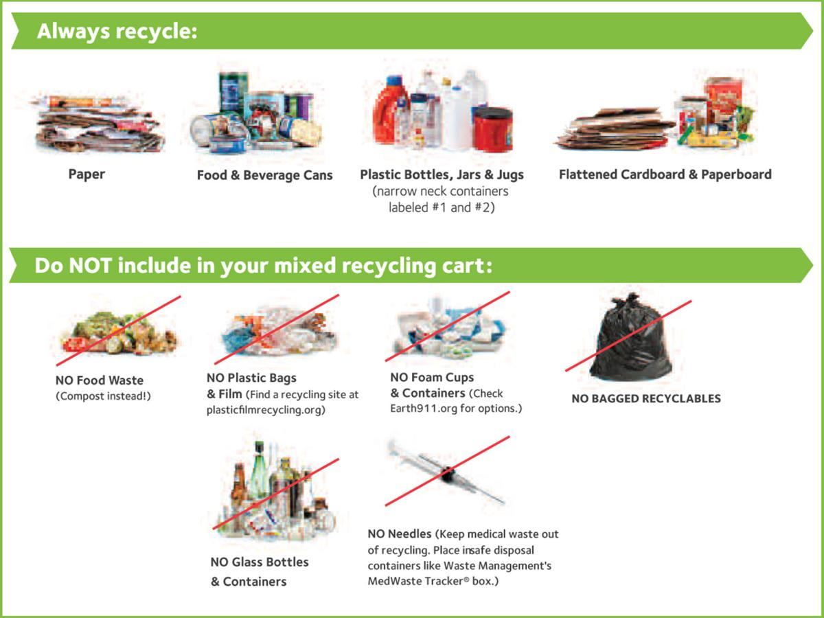 Goodbye, glass: Recycling changes take effect for 2019