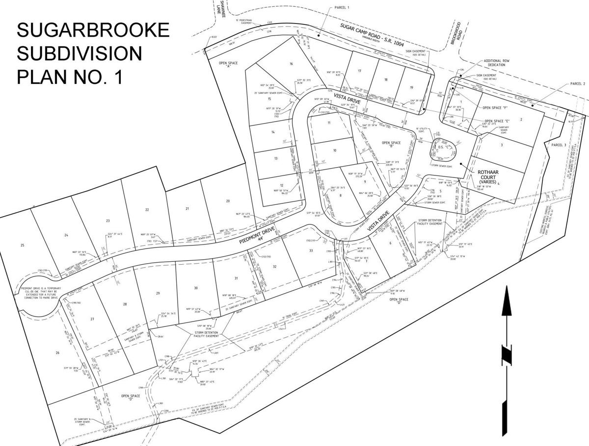 Sugarbrooke Subdivision Plan