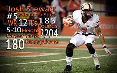 Josh Stewart Stat Graphic